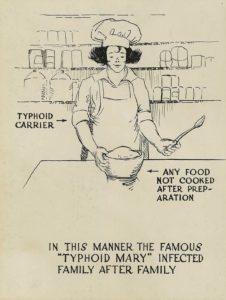 Maneira na que Mary Mallon infectabaás familias para as que traballaba. Foto: Wikimedia Commons